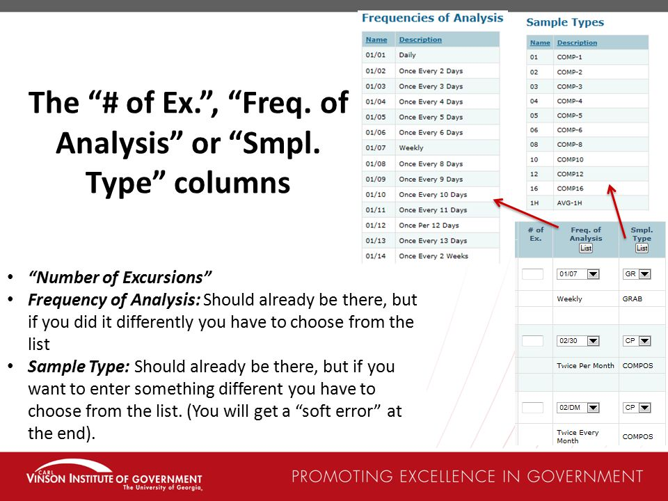 The # of Ex. , Freq. of Analysis or Smpl. Type columns