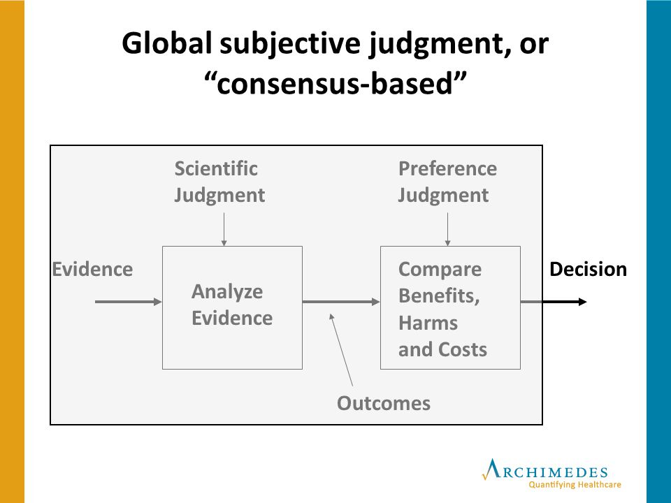 Global subjective judgment, or consensus-based