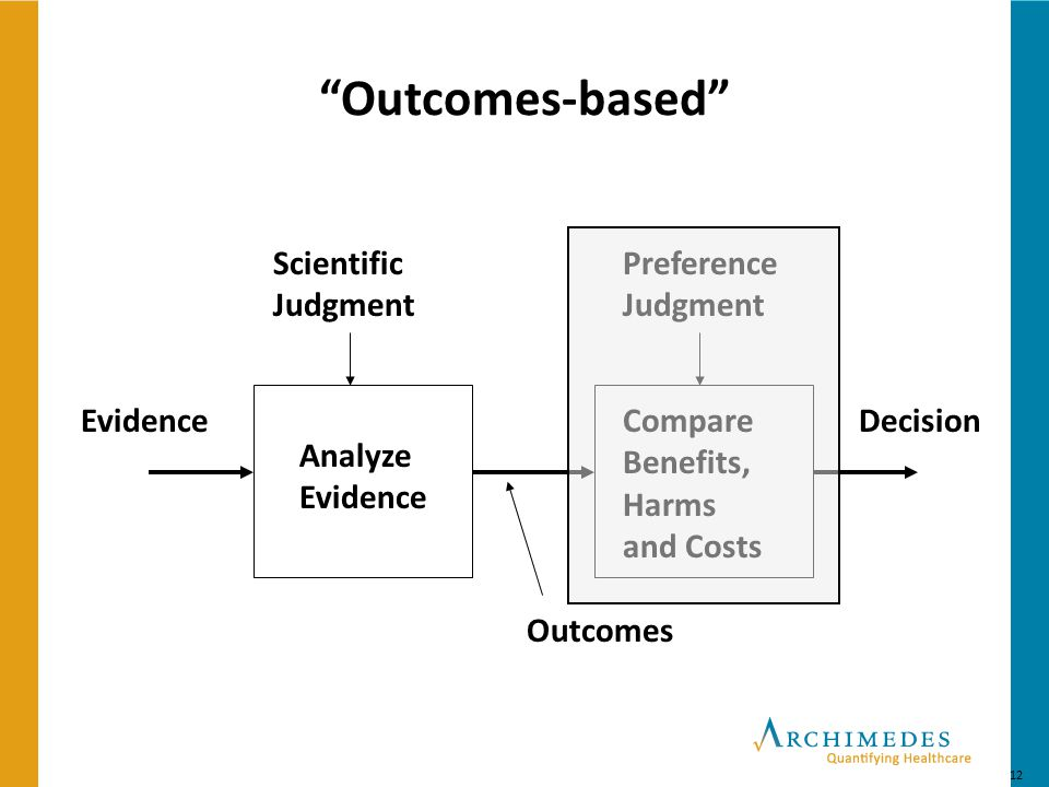 Outcomes-based Scientific Judgment Preference Judgment Evidence