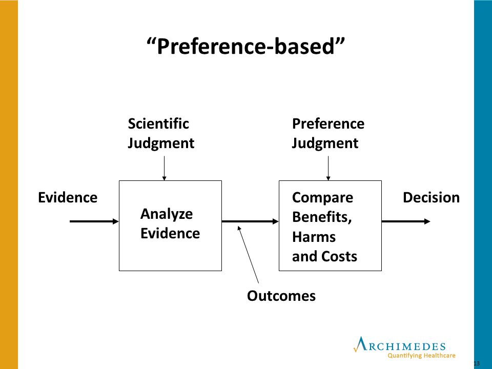 Preference-based Scientific Judgment Preference Judgment Evidence