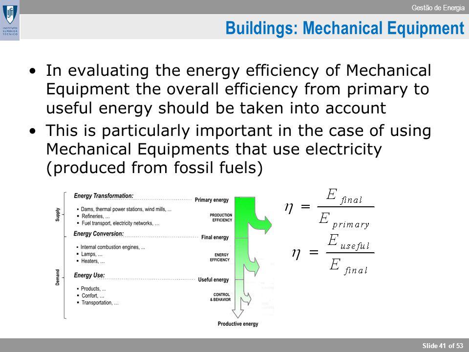 Buildings: Mechanical Equipment