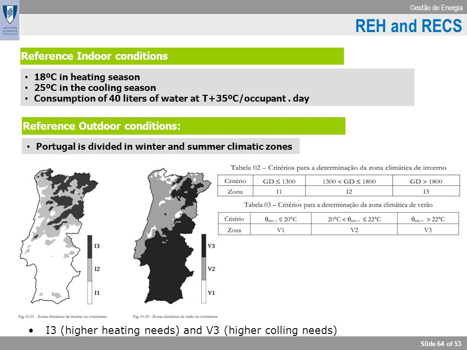 REH and RECS RCCTE - Outdoor conditions Reference Indoor conditions