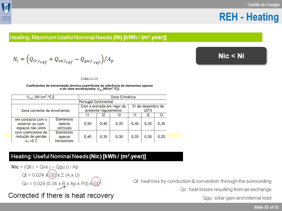 REH - Heating Heating Nic < Ni Corrected if there is heat recovery