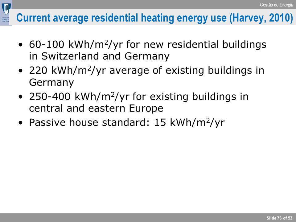 Current average residential heating energy use (Harvey, 2010)