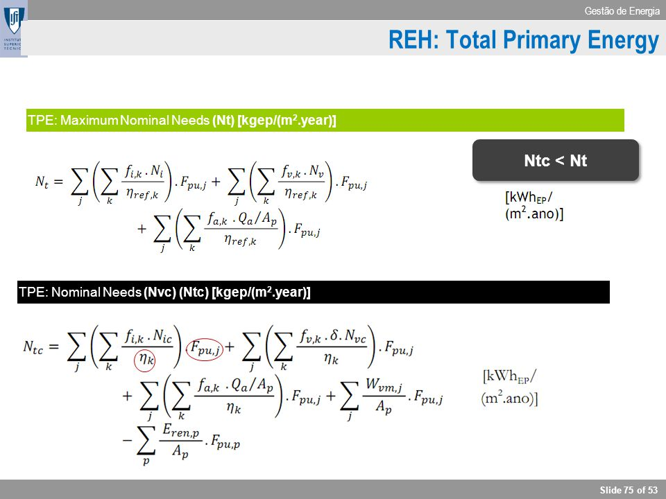 REH: Total Primary Energy