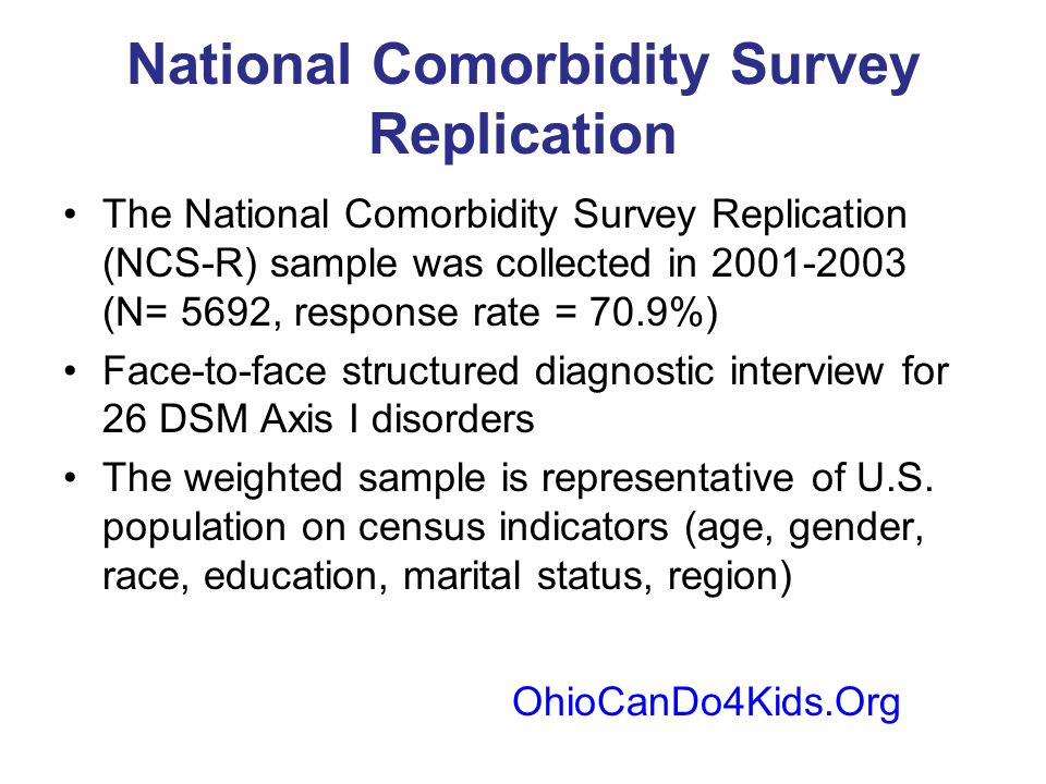 National Comorbidity Survey Replication