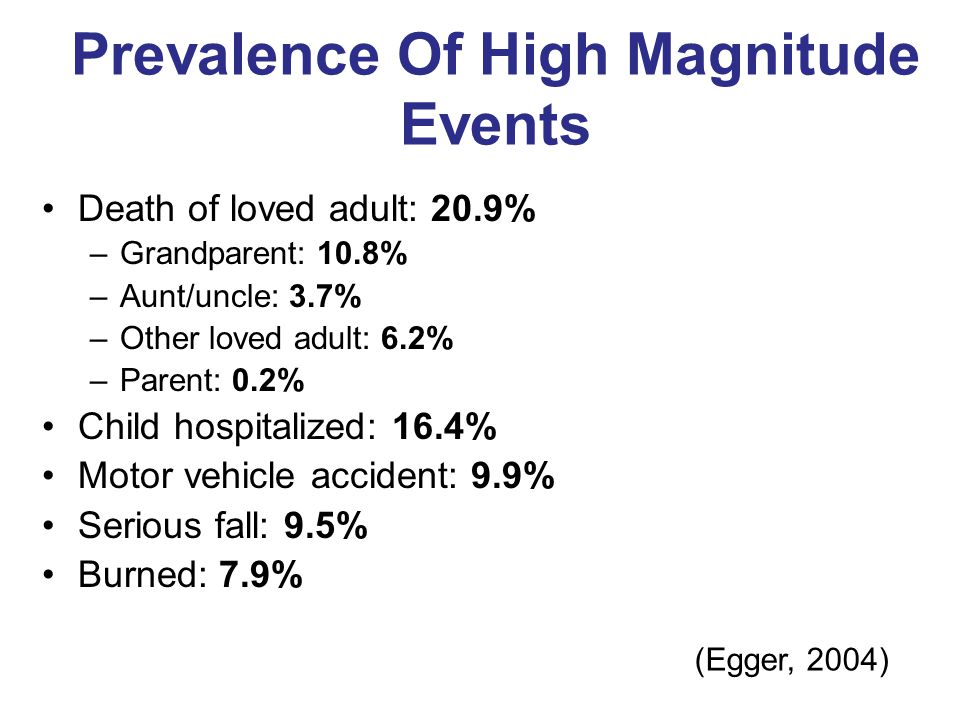 Prevalence Of High Magnitude Events