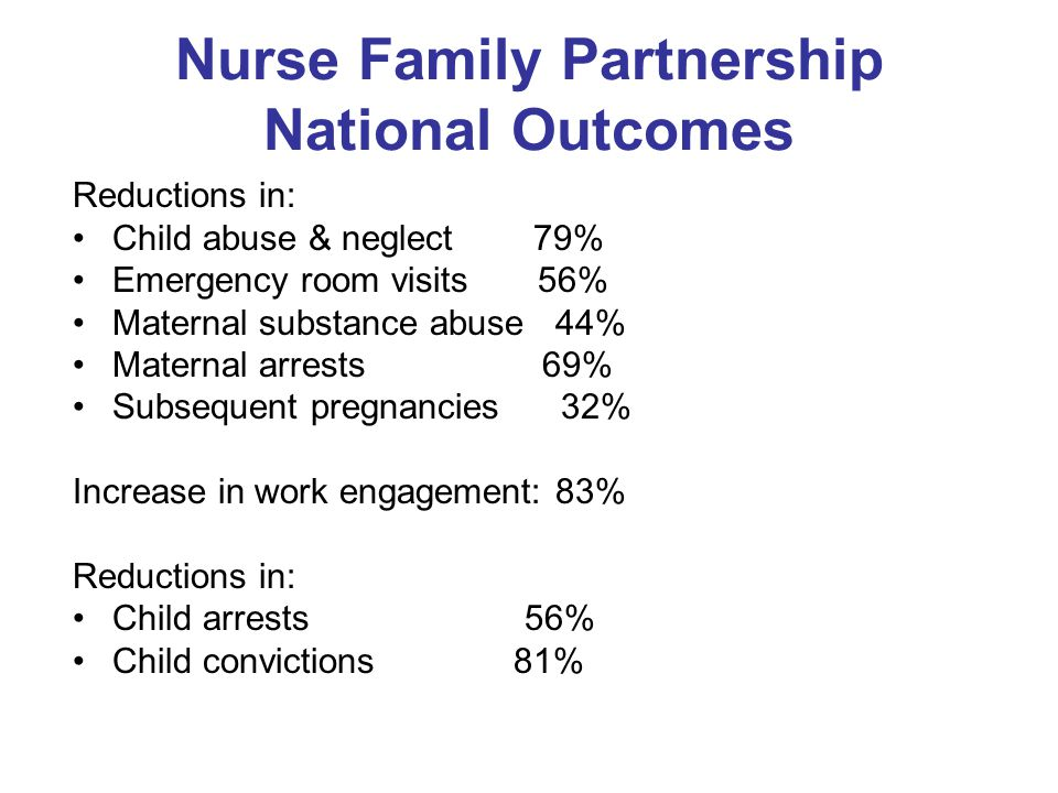 Nurse Family Partnership National Outcomes