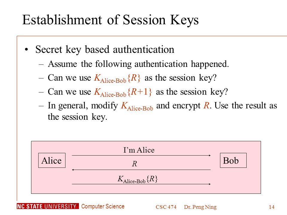 Establishment of Session Keys