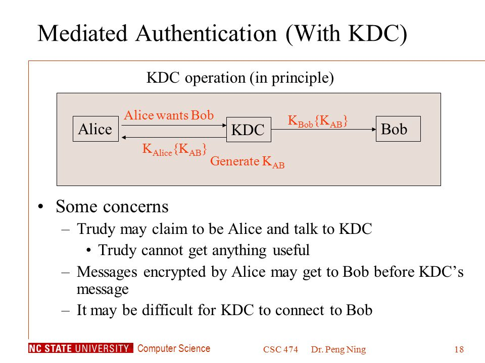 Mediated Authentication (With KDC)