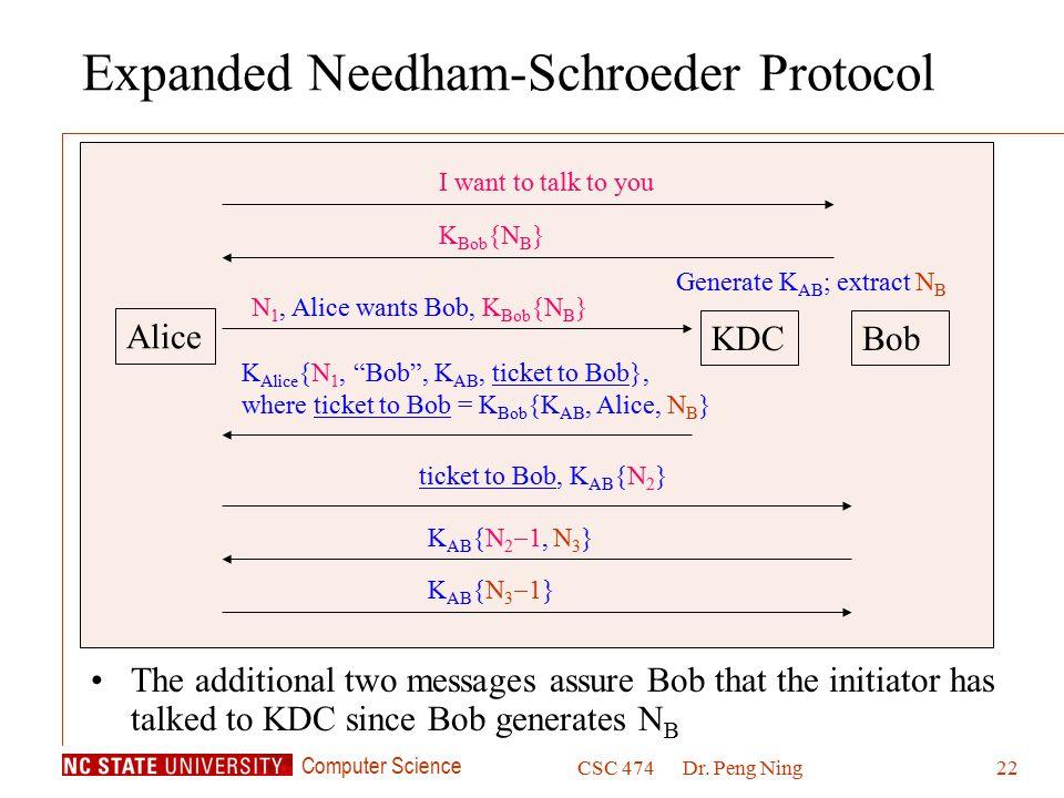 Expanded Needham-Schroeder Protocol