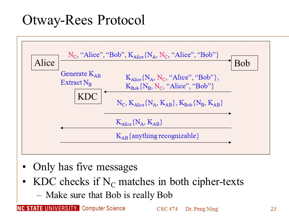 Otway-Rees Protocol Only has five messages