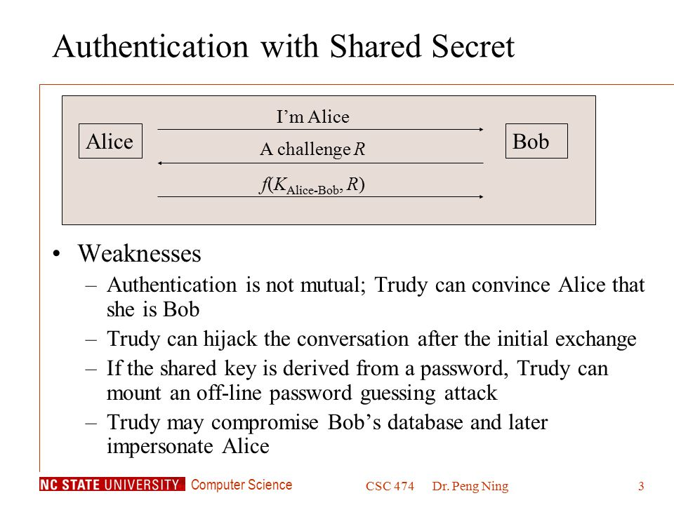Authentication with Shared Secret