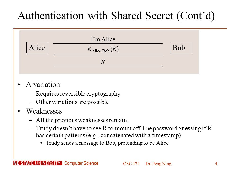 Authentication with Shared Secret (Cont'd)