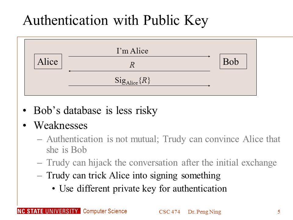 Authentication with Public Key
