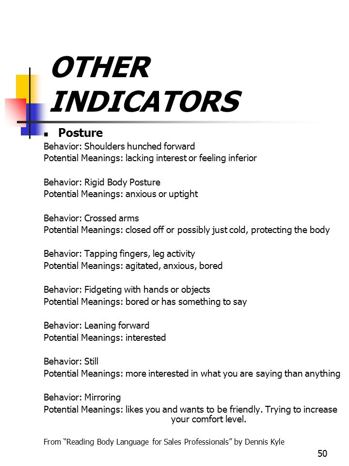 OTHER INDICATORS Posture Behavior: Shoulders hunched forward