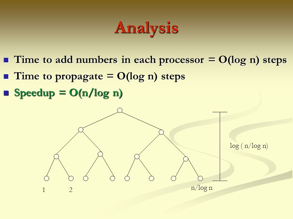 Analysis Time to add numbers in each processor = O(log n) steps
