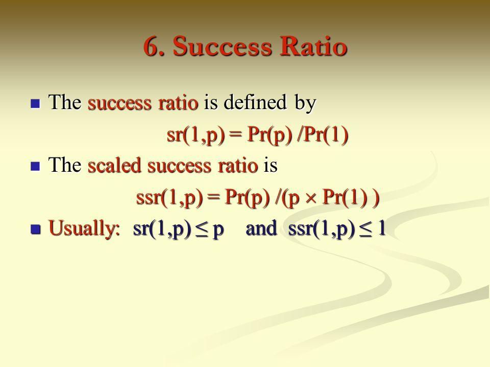 ssr(1,p) = Pr(p) /(p  Pr(1) )