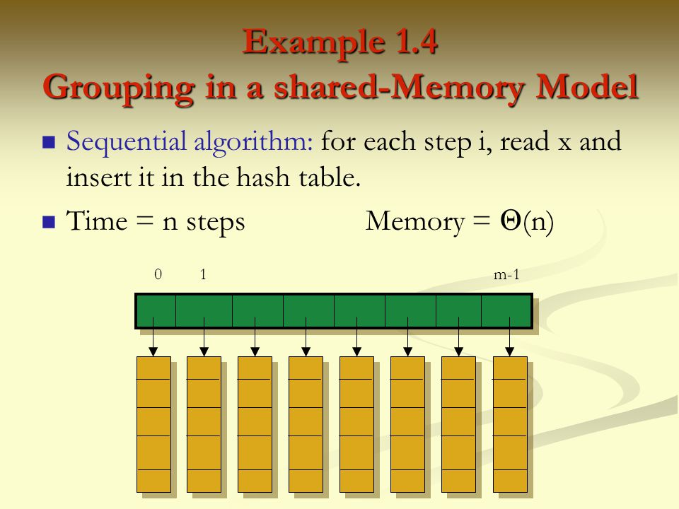 Example 1.4 Grouping in a shared-Memory Model