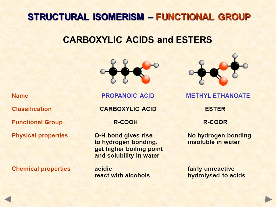 STRUCTURAL ISOMERISM – FUNCTIONAL GROUP CARBOXYLIC ACIDS and ESTERS