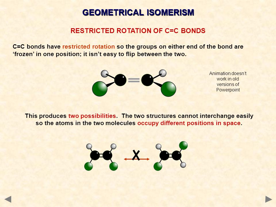 GEOMETRICAL ISOMERISM RESTRICTED ROTATION OF C=C BONDS