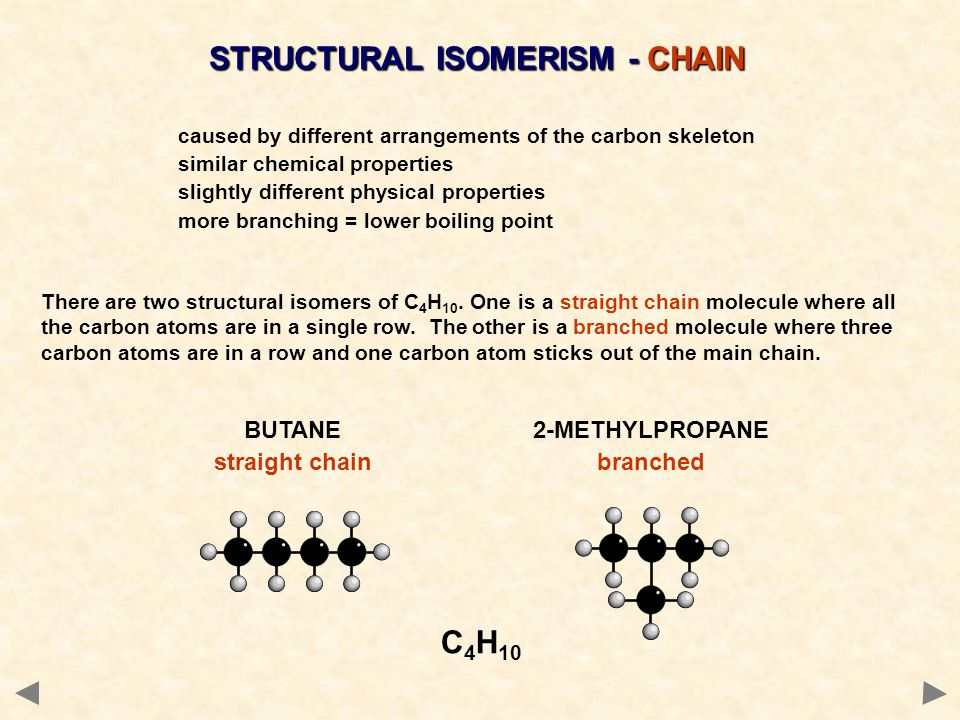 STRUCTURAL ISOMERISM - CHAIN