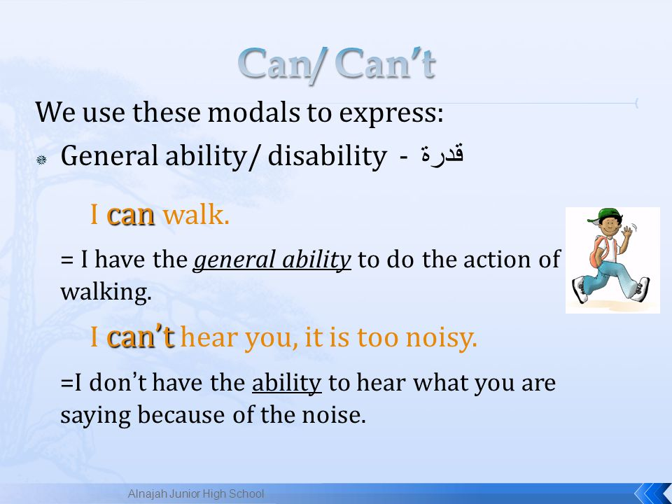 Can/ Can't We use these modals to express: