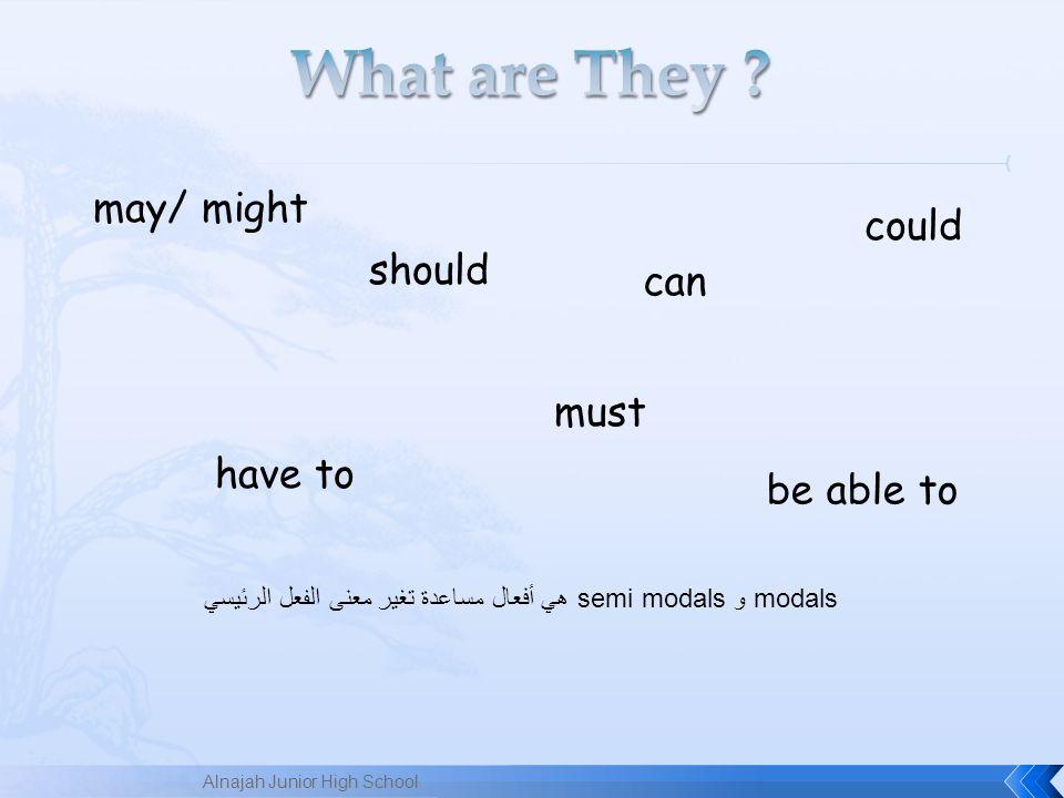modals وsemi modals هي أفعال مساعدة تغير معنى الفعل الرئيسي