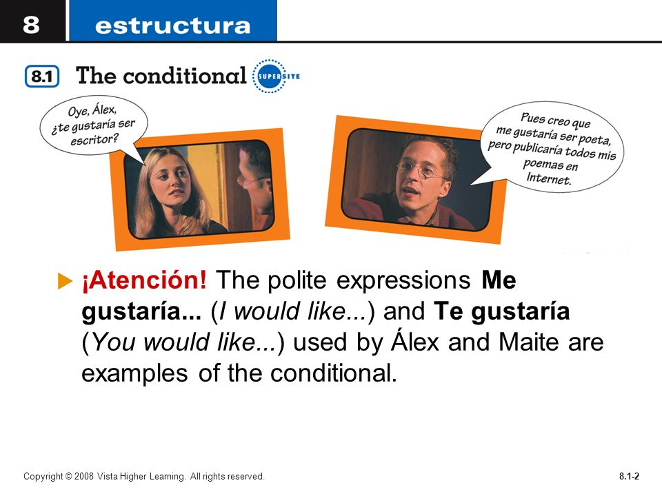 ¡Atención. The polite expressions Me gustaría. (I would like