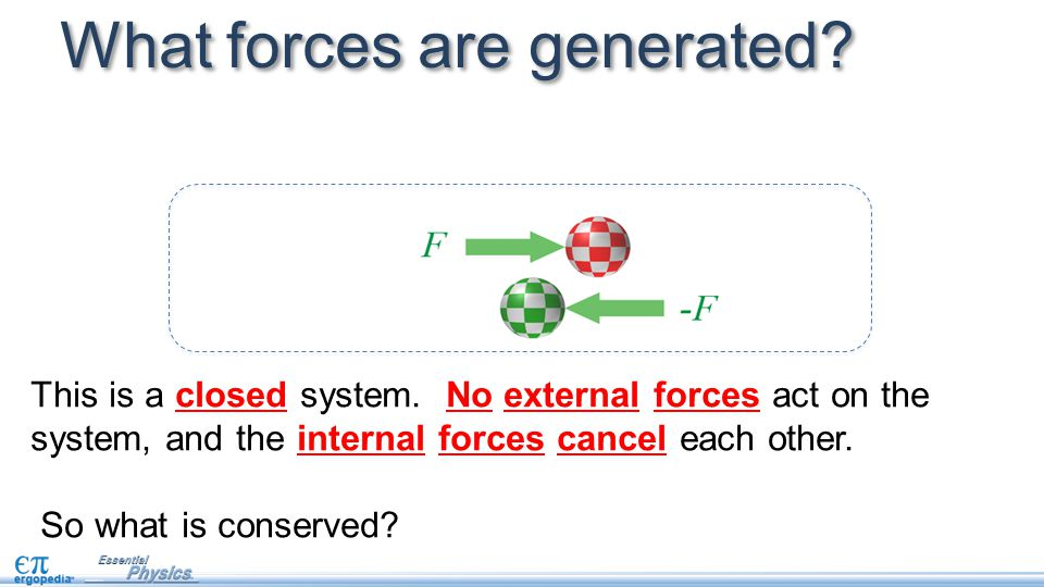 What forces are generated