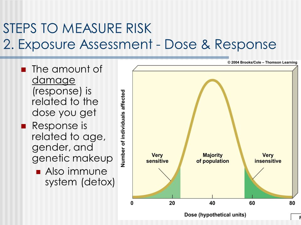 STEPS TO MEASURE RISK 2. Exposure Assessment - Dose & Response