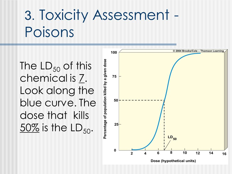 3. Toxicity Assessment -Poisons