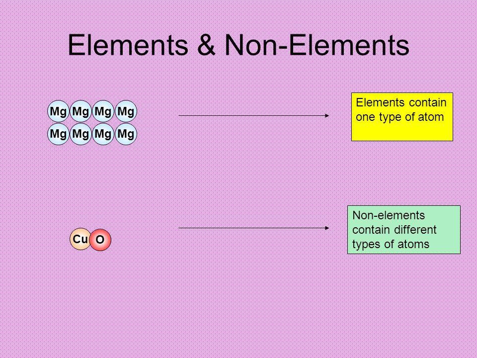 Elements & Non-Elements