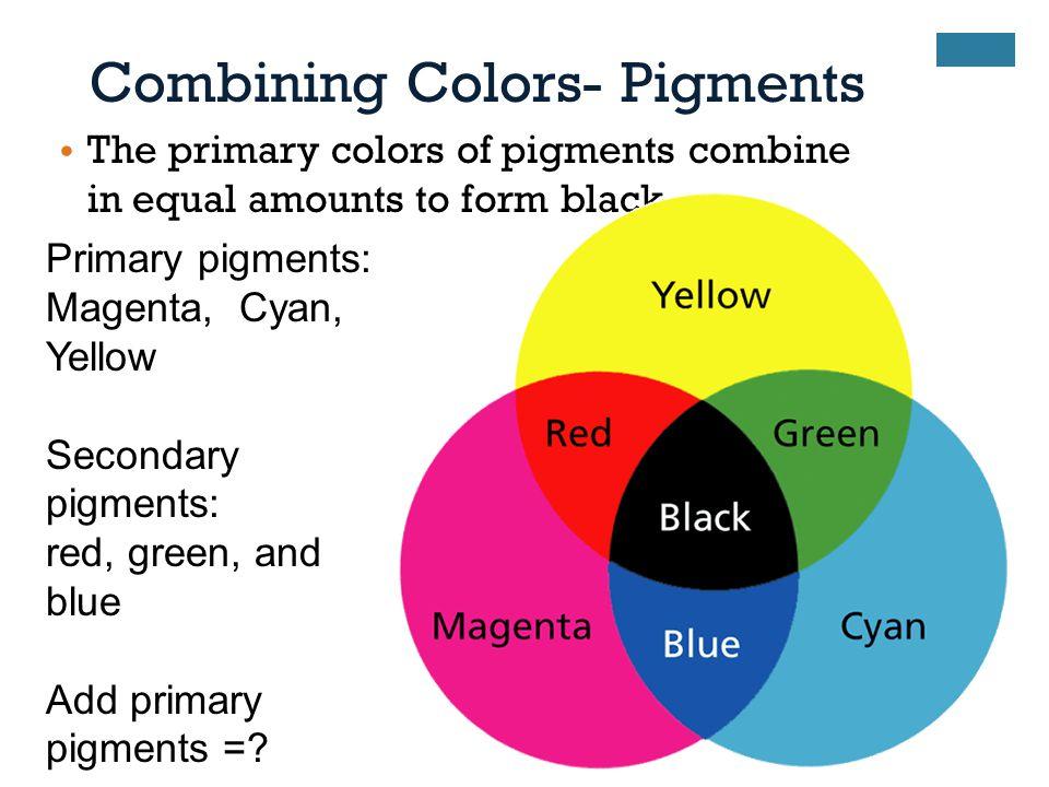 Combining Colors- Pigments
