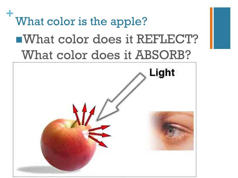 What color does it REFLECT What color does it ABSORB