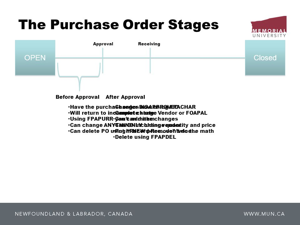The Purchase Order Stages