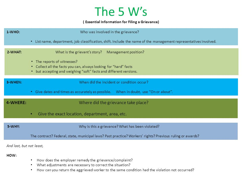The 5 W's ( Essential Information for Filing a Grievance)