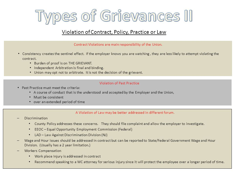 Types of Grievances II Violation of Contract, Policy, Practice or Law