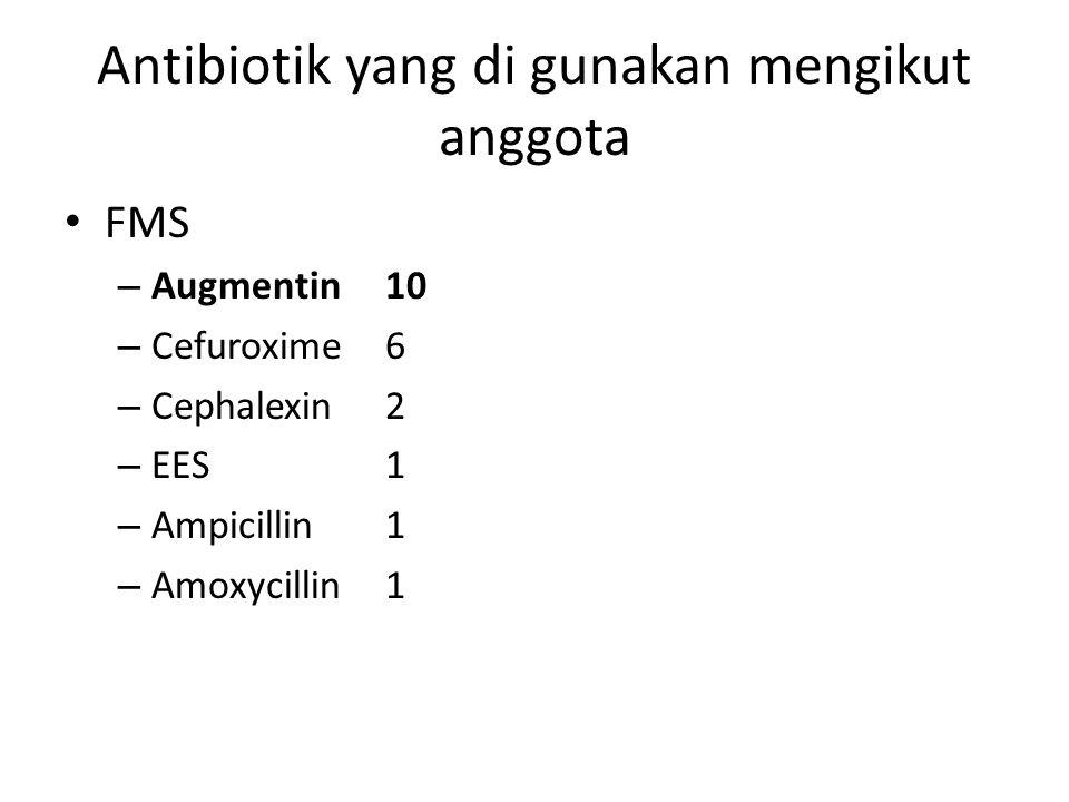 Antibiotik yang di gunakan mengikut anggota