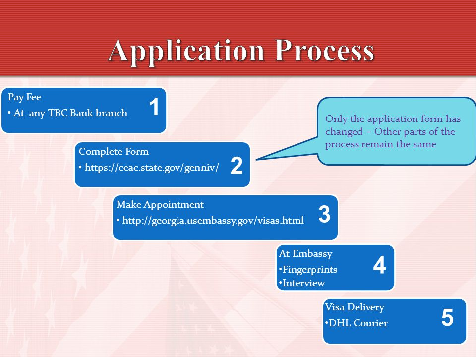 Application Process 1 2 3 4 5 Pay Fee At any TBC Bank branch