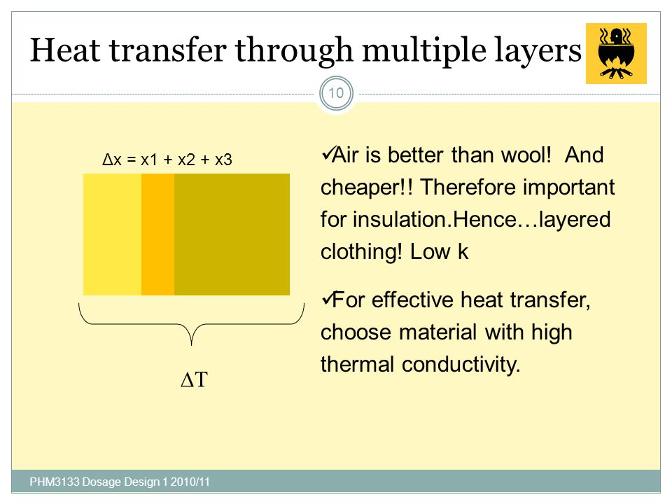 Heat transfer through multiple layers