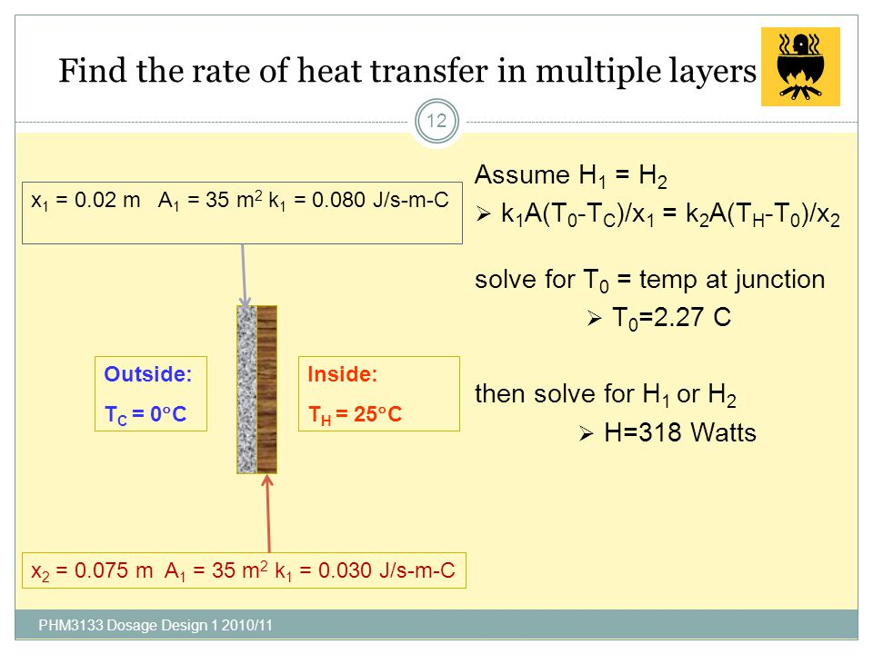 Find the rate of heat transfer in multiple layers