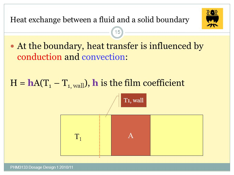 Heat exchange between a fluid and a solid boundary