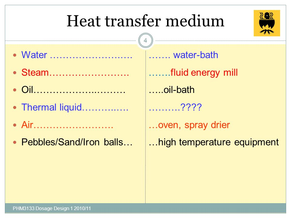 Heat transfer medium Water ………………….…. Steam……………………. Oil………………..………