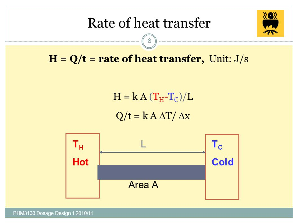 Rate of heat transfer H = Q/t = rate of heat transfer, Unit: J/s H = k A (TH-TC)/L Q/t = k A T/ x