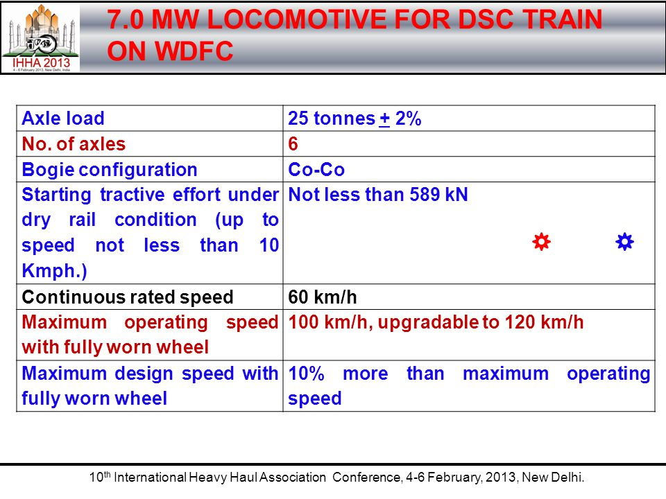 7.0 MW LOCOMOTIVE FOR DSC TRAIN ON WDFC