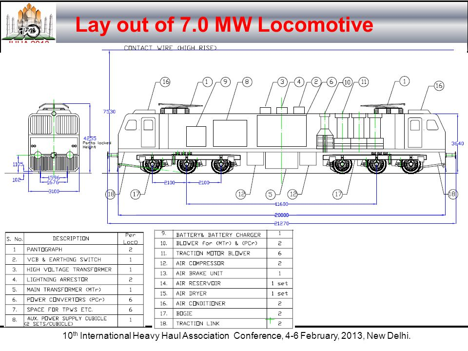 Lay out of 7.0 MW Locomotive