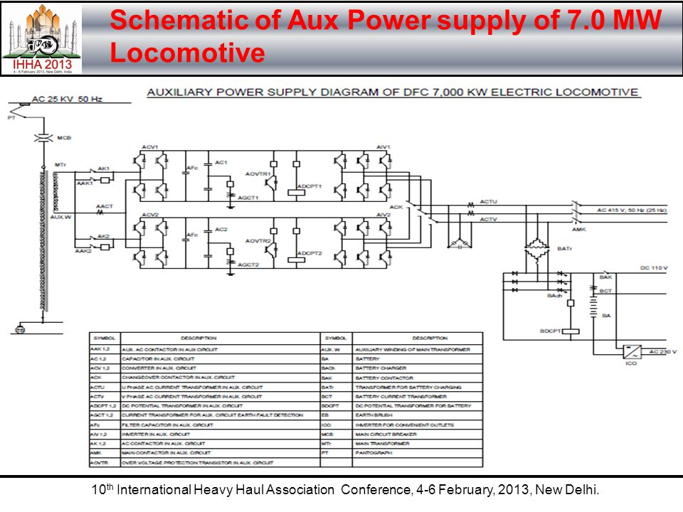 Schematic of Aux Power supply of 7.0 MW Locomotive