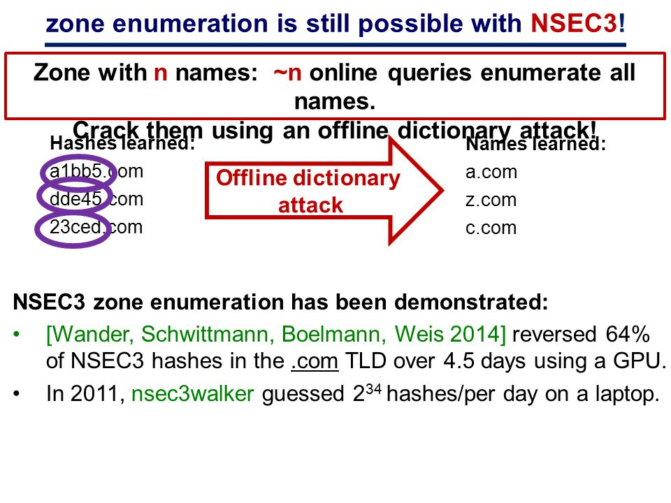 zone enumeration is still possible with NSEC3!