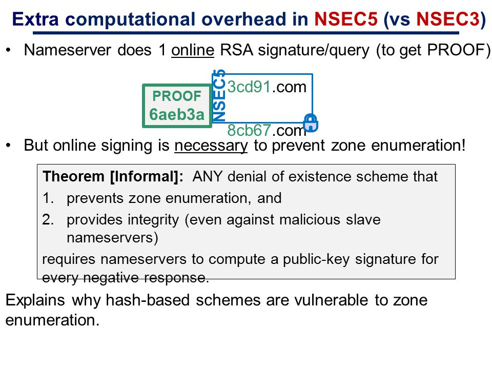 Extra computational overhead in NSEC5 (vs NSEC3)
